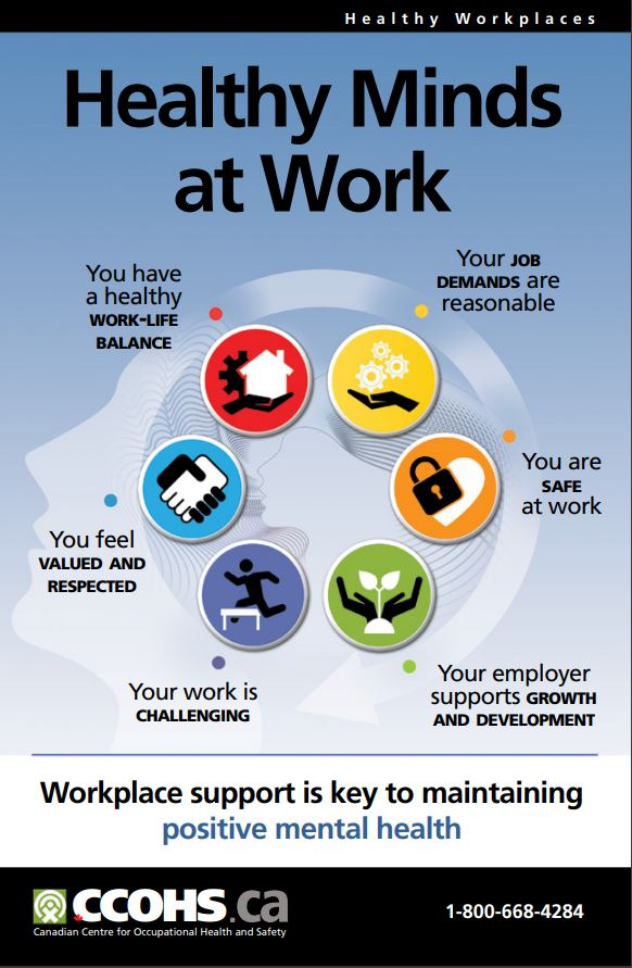 healthy minds at work poster